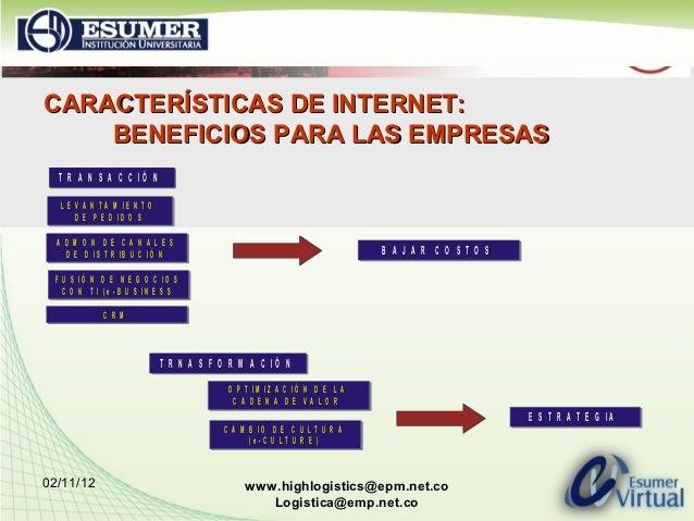 CARACTERÍSTICAS DE INTERNET:    BENEFICIOS PARA LAS EMPRESAS  TT RR AA NN SS AA CC CC II Ó NN                             ...