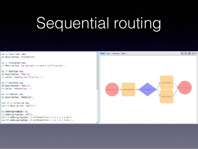 Sequential routing
