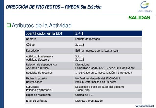 04 gestion del tiempo for Ejemplo proyecto completo pmbok