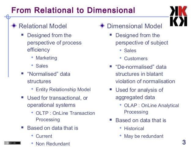 04 Dimensional Analysis V6