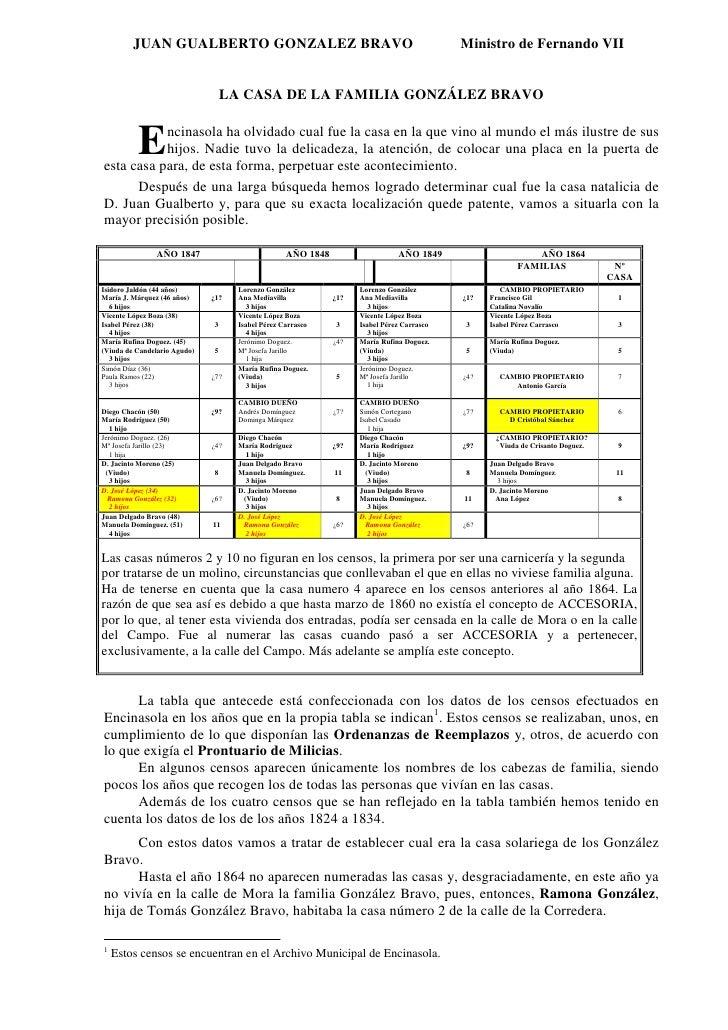 JUAN GUALBERTO GONZALEZ BRAVO                                                      Ministro de Fernando VII               ...