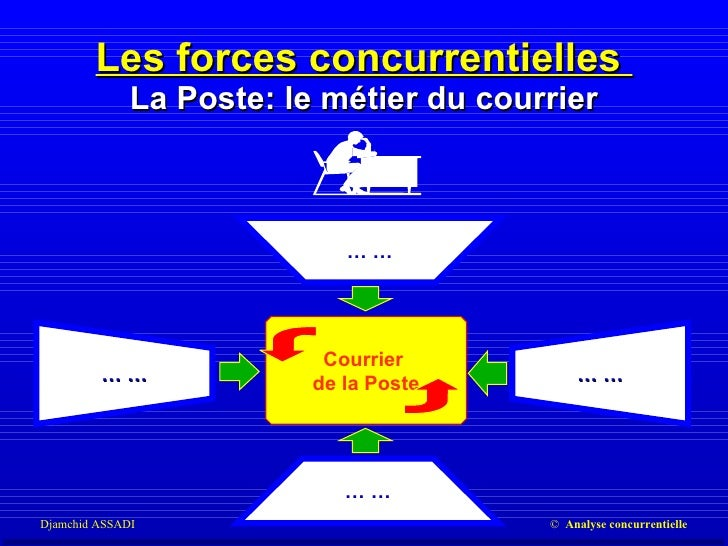 04 marketing concurrence - La poste renvoi courrier demenagement ...