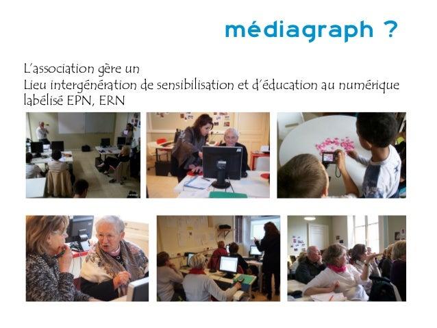 médiagraph ?L'association gère unLieu intergénération de sensibilisation et d'éducation au numériquelabélisé EPN, ERN