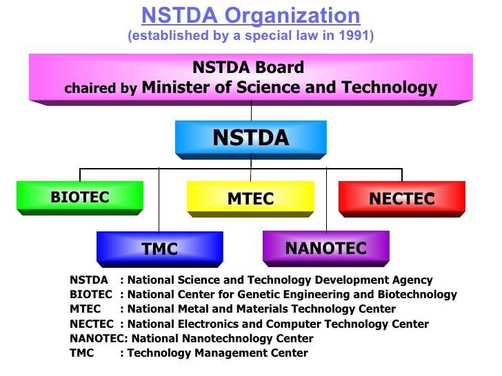 04 Nectec 7slide Slide 2