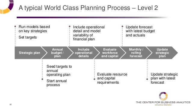 Best Practices in Financial Planning and Analysis   2013 Business Ana…