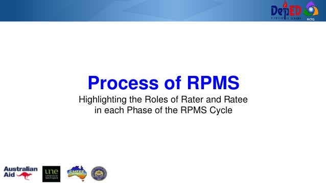 RCTQ Process of RPMS Highlighting the Roles of Rater and Ratee in each Phase of the RPMS Cycle