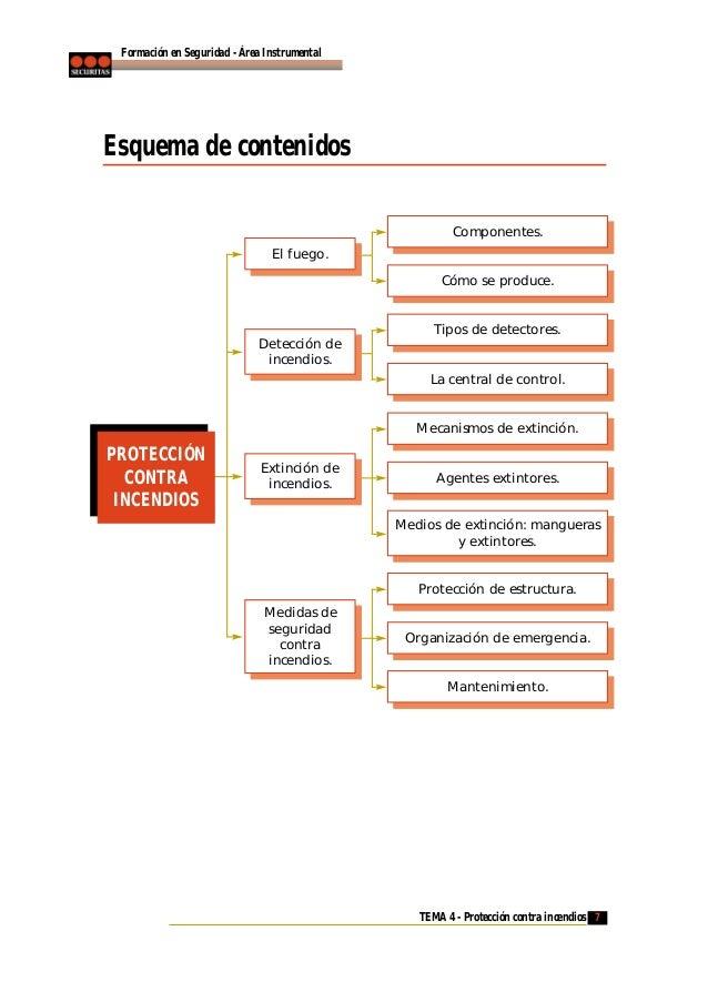 04 protecci n contra incendios for Medidas contra incendios