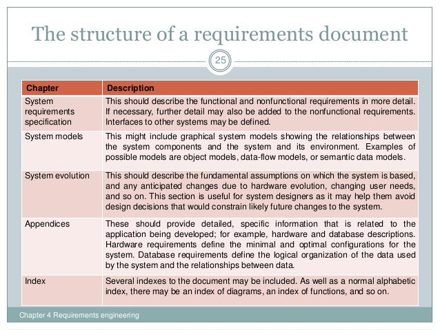 Quality analysis of information technology requirements to support.