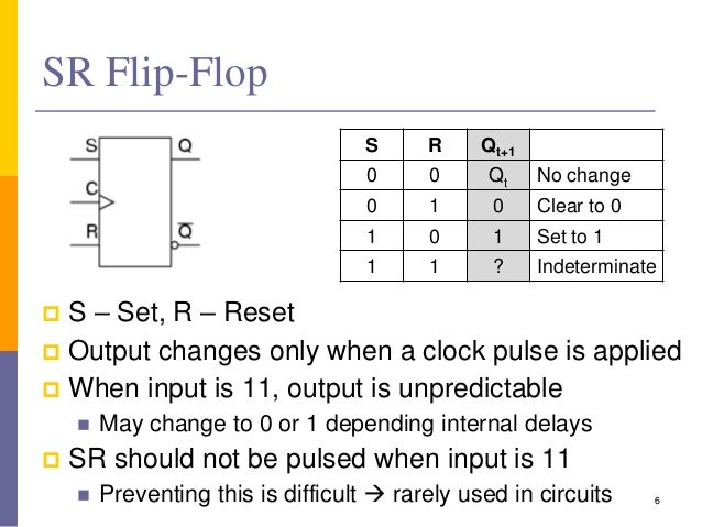 c1635bad1eccaa Sequential Logic Circuits