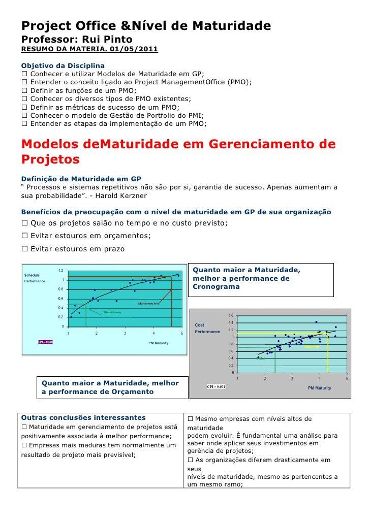 Project Office &Nível de MaturidadeProfessor: Rui PintoRESUMO DA MATERIA. 01/05/2011Objetivo da Disciplina  Conhecer e uti...