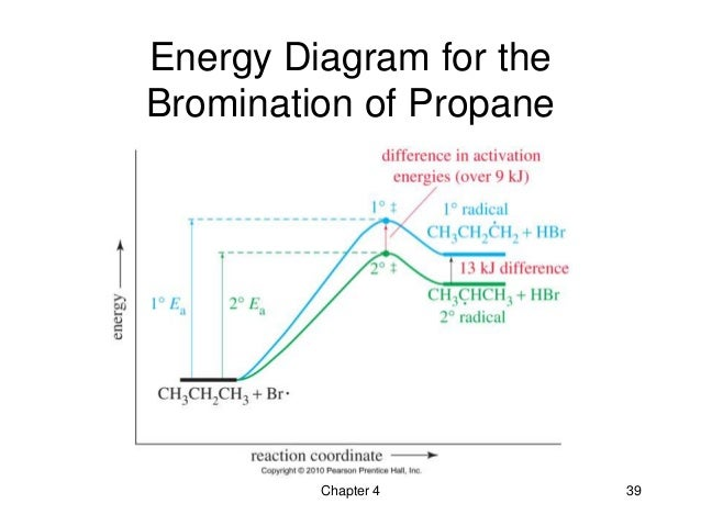 label energy diagram chlorination energy diagram #12