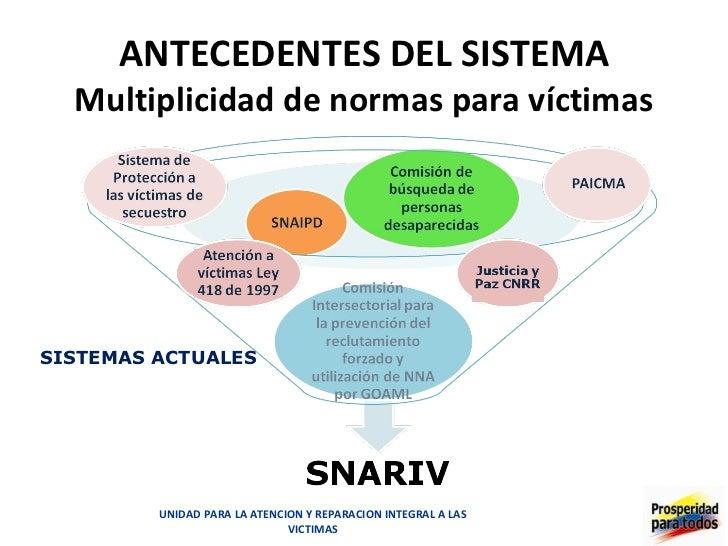 Unidad para la Atención y Reparación Integral a las Víctimas - photo#12