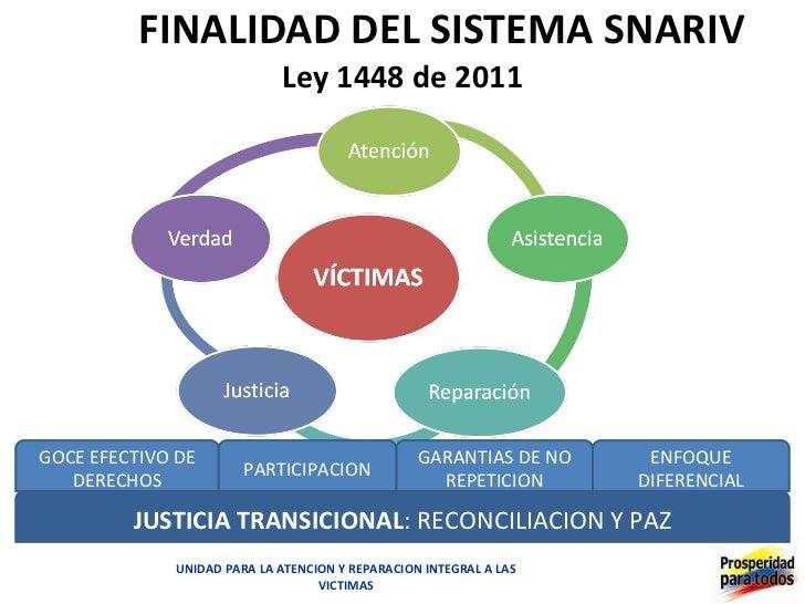 Unidad para la Atención y Reparación Integral a las Víctimas - photo#4