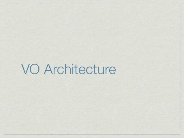 VO Architecture