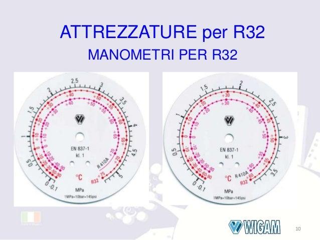 r11 refrigerant