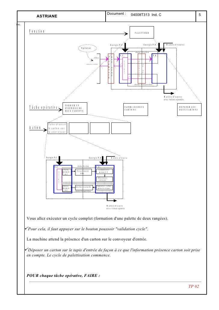 Document :                             04008T313 Ind. C                                                                   ...