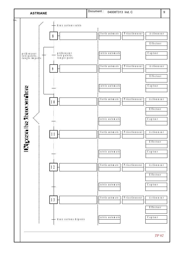 Document :       04008T313 Ind. C                                              9                ASTRIANE   . Ind          ...