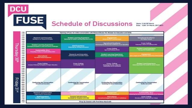 Professor Mark Brown Director, National Institute for Digital Learning www.dcu.ie/nidlmark.brown@dcu.ie @mbrownz www.slide...