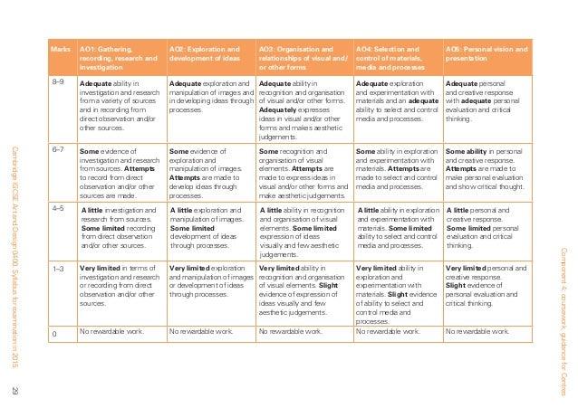 promoting good health coursework ao3