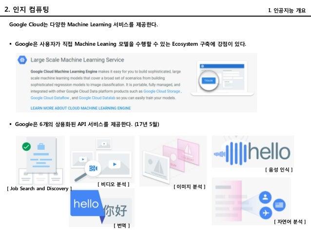 Google Cloud는 다양한 Machine Learning 서비스를 제공한다. I. 인공지능 개요2. 인지 컴퓨팅  Google은 사용자가 직접 Machine Leaning 모델을 수행할 수 있는 Ecosystem...