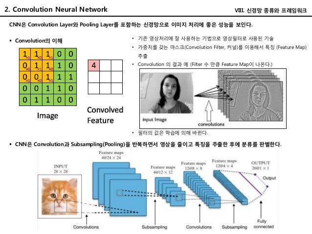 2. Convolution Neural Network CNN은 Convolution Layer와 Pooling Layer를 포함하는 신경망으로 이미지 처리에 좋은 성능을 보인다.  Convolution의 이해 • 기존...