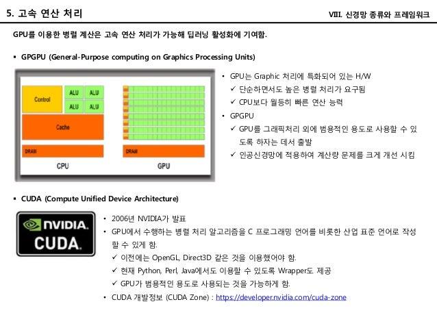 5. 고속 연산 처리 GPU를 이용한 병렬 계산은 고속 연산 처리가 가능해 딥러닝 활성화에 기여함.  GPGPU (General-Purpose computing on Graphics Processing Units) •...