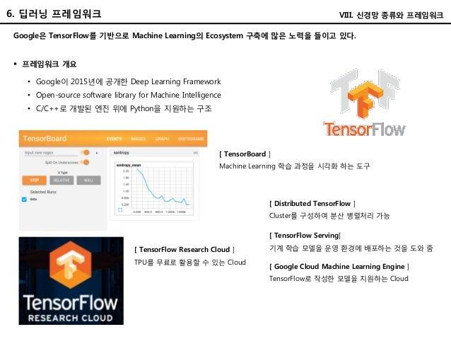  프레임워크 개요 • Google이 2015년에 공개한 Deep Learning Framework • Open-source software library for Machine Intelligence • C/C++로 개...