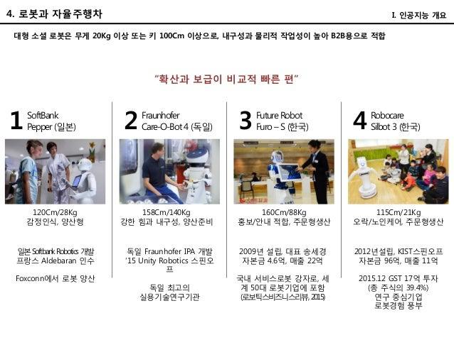 1SoftBank Pepper (일본) 2Fraunhofer Care-O-Bot 4 (독일) 3Future Robot Furo – S (한국) 4Robocare Silbot 3 (한국) 120Cm/28Kg 감정인식, 양...
