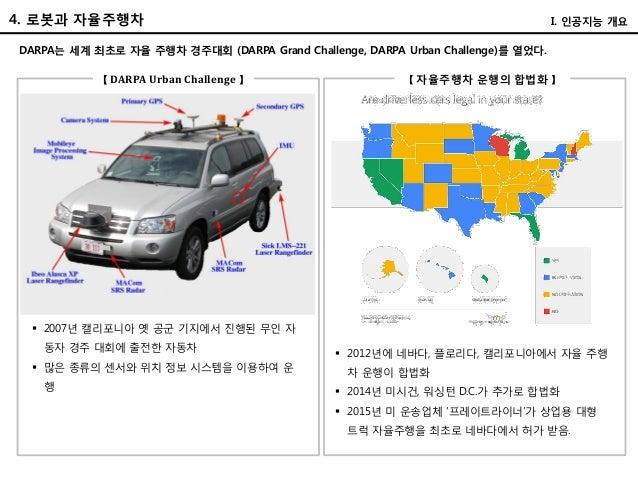DARPA는 세계 최초로 자율 주행차 경주대회 (DARPA Grand Challenge, DARPA Urban Challenge)를 열었다. 【 DARPA Urban Challenge 】 【 자율주행차 운행의 합법화 】...