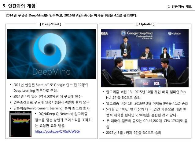 5. 인간과의 게임 2014년 구글은 DeepMind를 인수하고, 2016년 AlphaGo는 이세돌 9단을 4:1로 물리친다. 【 DeepMind 】 【 AlphaGo 】  2011년 설립된 Startup으로 Goog...