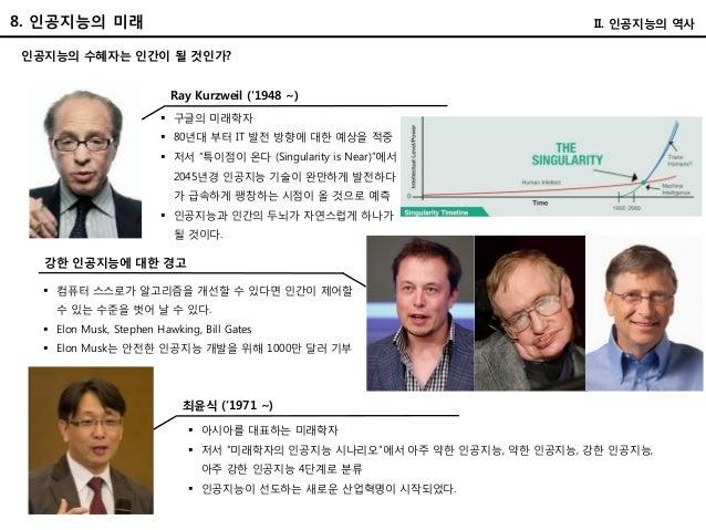 """8. 인공지능의 미래 II. 인공지능의 역사 인공지능의 수혜자는 인간이 될 것인가? Ray Kurzweil ('1948 ~)  구글의 미래학자  80년대 부터 IT 발전 방향에 대한 예상을 적중  저서 """"특이점이 ..."""