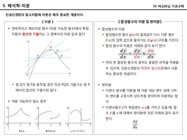 5. 해석학-미분 인공신경망의 알고리즘에 미분은 매우 중요한 개념이다. 【 미분 】 【 합성함수의 미분 및 편미분】  합성함수의 미분  합성함수란 함수 𝒈 𝒙 의 결과값이 다시 다른 함수 𝒇 𝒙 의 입력 값으로 들어...
