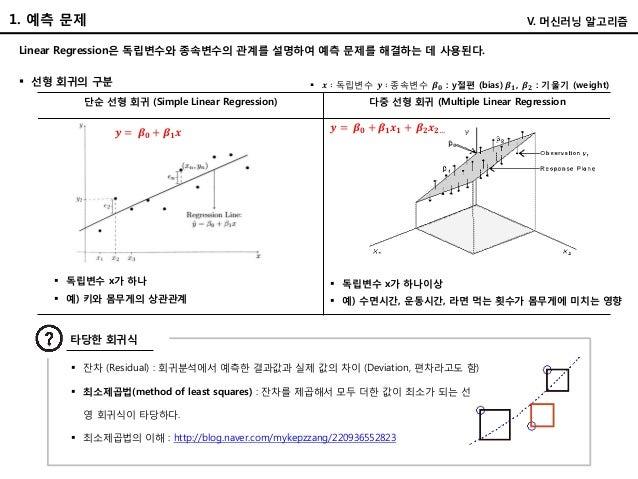 1. 예측 문제 V. 머신러닝 알고리즘 Linear Regression은 독립변수와 종속변수의 관계를 설명하여 예측 문제를 해결하는 데 사용된다.  선형 회귀의 구분 단순 선형 회귀 (Simple Linear Regr...