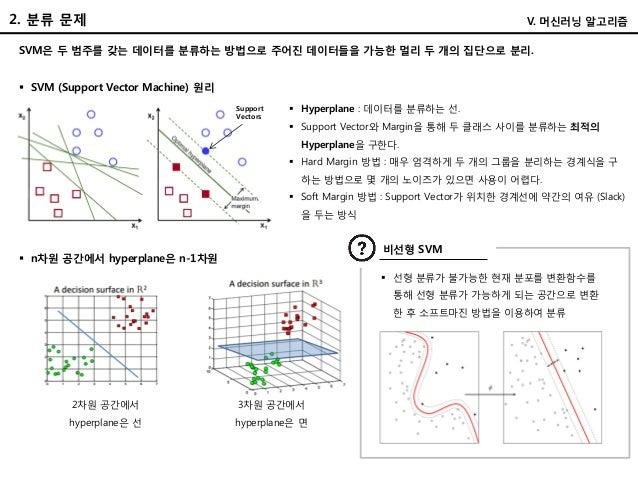 V. 머신러닝 알고리즘 SVM은 두 범주를 갖는 데이터를 분류하는 방법으로 주어진 데이터들을 가능한 멀리 두 개의 집단으로 분리.  SVM (Support Vector Machine) 원리  Hyperplane : ...