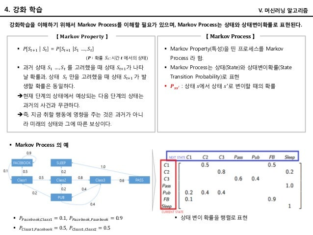 강화학습을 이해하기 위해서 Markov Process를 이해할 필요가 있으며, Markov Process는 상태와 상태변이확률로 표현된다. 【 Markov Property 】 【 Markov Process 】  𝑃[𝑆...