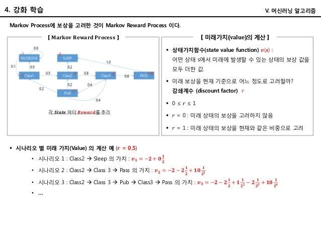 Markov Process에 보상을 고려한 것이 Markov Reward Process 이다.  시나리오 별 미래 가치(Value) 의 계산 예 (𝒓 = 0.5) • 시나리오 1 : Class2  Sleep 의 가치...