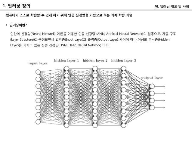 1. 딥러닝 정의 VI. 딥러닝 개요 및 사례 컴퓨터가 스스로 학습할 수 있게 하기 위해 인공 신경망을 기반으로 하는 기계 학습 기술  딥러닝이란? 인간의 신경망(Neural Network) 이론을 이용한 인공 신경망...