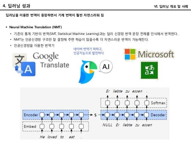 딥러닝을 이용한 번역이 등장하면서 기계 번역이 훨씬 자연스러워 짐  Neural Machine Translation (NMT) • 기존의 통계 기반의 번역(SMT, Statistical Machine Learning)...