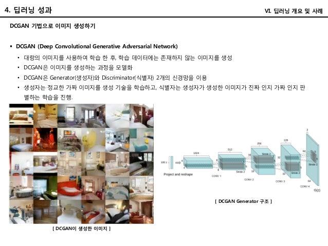 4. 딥러닝 성과 VI. 딥러닝 개요 및 사례 DCGAN 기법으로 이미지 생성하기  DCGAN (Deep Convolutional Generative Adversarial Network) • 대랑의 이미지를 사용하여 ...