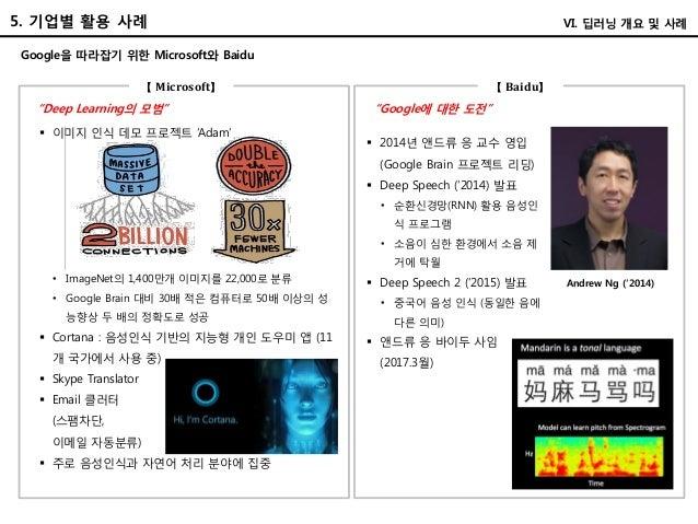 5. 기업별 활용 사례 VI. 딥러닝 개요 및 사례 Google을 따라잡기 위한 Microsoft와 Baidu 【 Microsoft】 【 Baidu】  이미지 인식 데모 프로젝트 'Adam' • ImageNet의 1,...