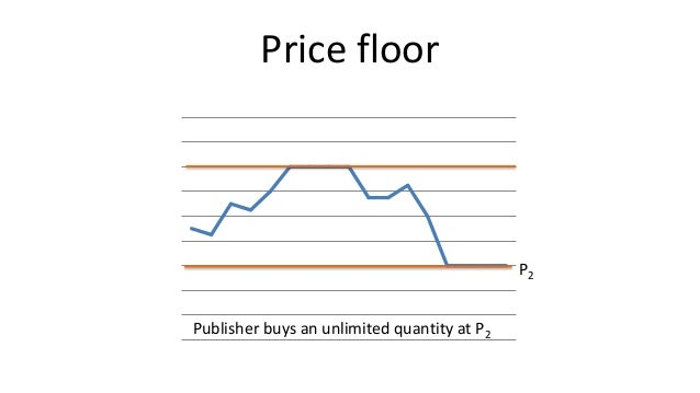 Example: WoW market structures                                       BUYER(S)                         Publisher      Playe...