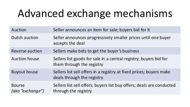 Summary3Qs of market design    1. Market or no market? 2. What market structure?    3. What exchange mechanisms?Choose a m...