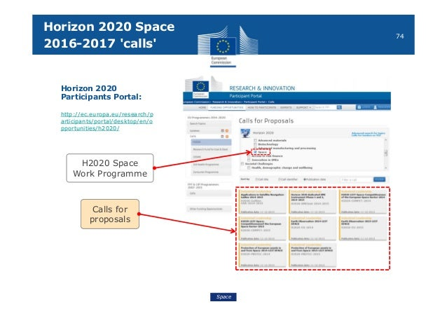 horizon 2020 pre task dissertation