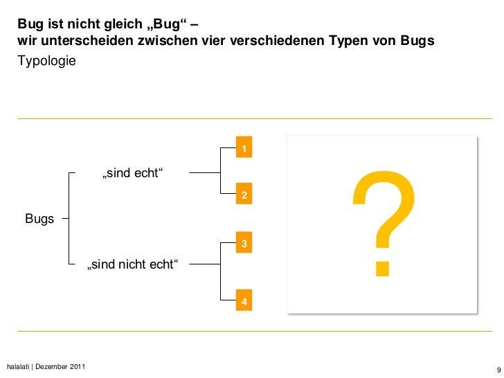 """Bug ist nicht gleich """"Bug"""" –   wir unterscheiden zwischen vier verschiedenen Typen von Bugs   Typologie                   ..."""