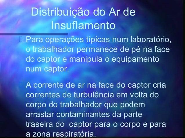 Distribuição do Ar de Insuflamento Para operações típicas num laboratório, o trabalhador permanece de pé na face do captor...
