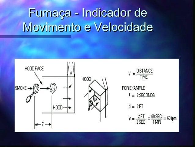 Fumaça - Indicador deFumaça - Indicador de Movimento e VelocidadeMovimento e Velocidade
