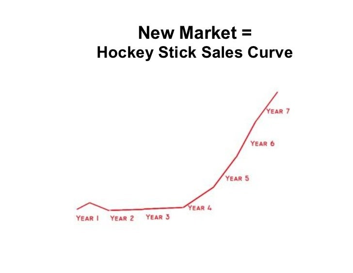 New Market Hockey Stick