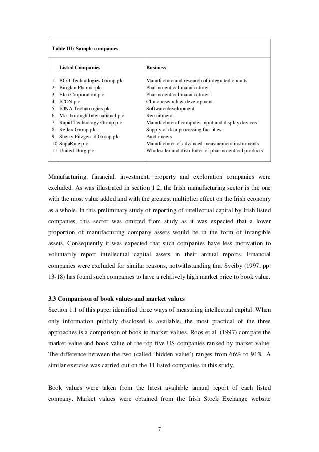 Brennan, Niamh [2001] Reporting Intellectual Capital in Annual Report…