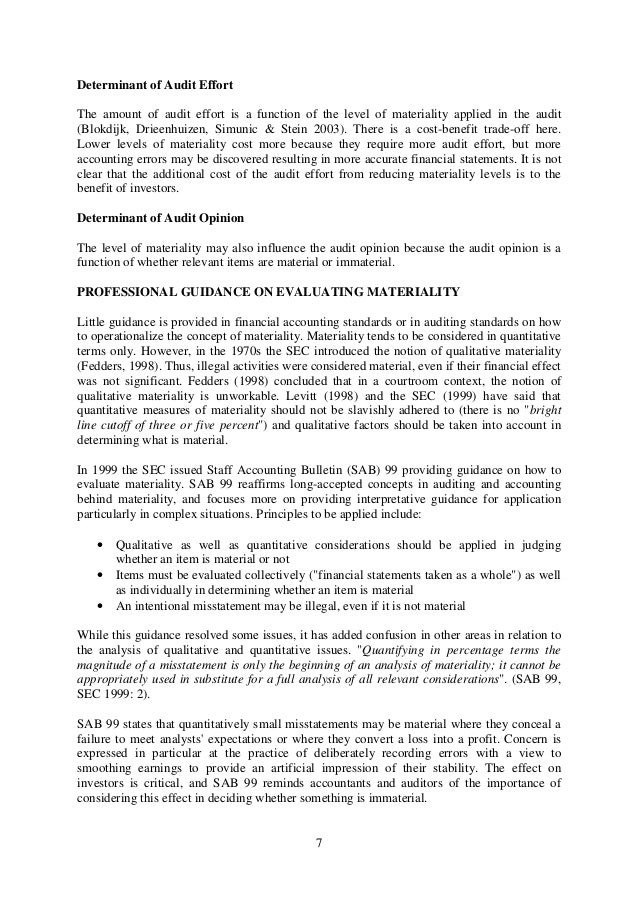 management accounting memo Additionally, the introductory paragraph should set up the memo's main points as well as state how the memo is organized do not indent the first line of paragraphs in typical memos (like this one), writers should single space within, and double space between paragraphs however, for project discovery assignments, all memos should be double spaced.