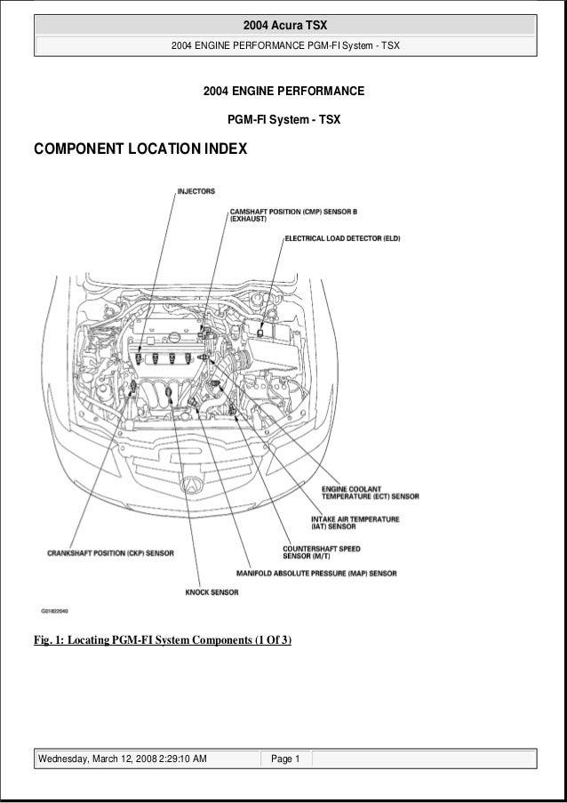 х��04 ч����2rhslideshare: 2004 Acura Tsx Engine Diagram Sensors At Gmaili.net
